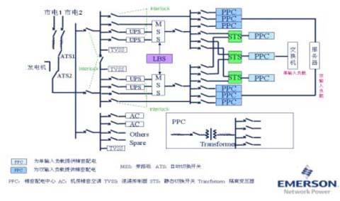 ups双电源接线原理图