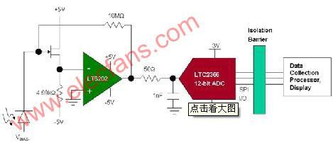 中国电子应用网_技术应用