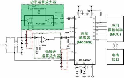 应用于智能电表各功能模块的安森美半导体方案概览