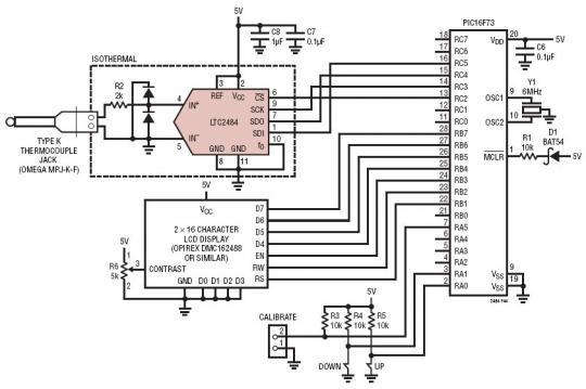 具冷节点补偿功能的完整 type k 热电偶测量系统 (spi)
