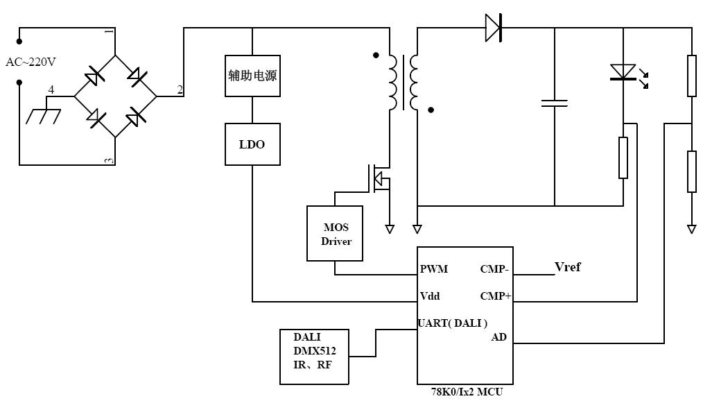内置比较器端口,和参考值进行比较,产生中断信号,来调整pwm的占空比