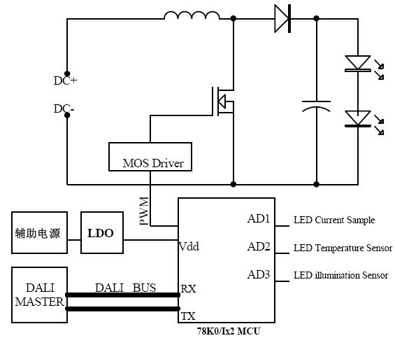 dali从机系统主要分为通讯模块和led驱动控制模块两部分,外围电路设计