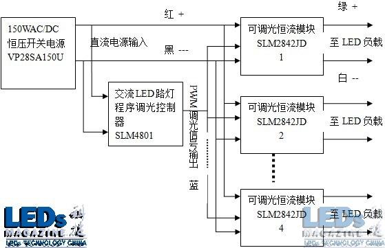 其电压为23-24v左右,所以选用了输出为28v的开关电源