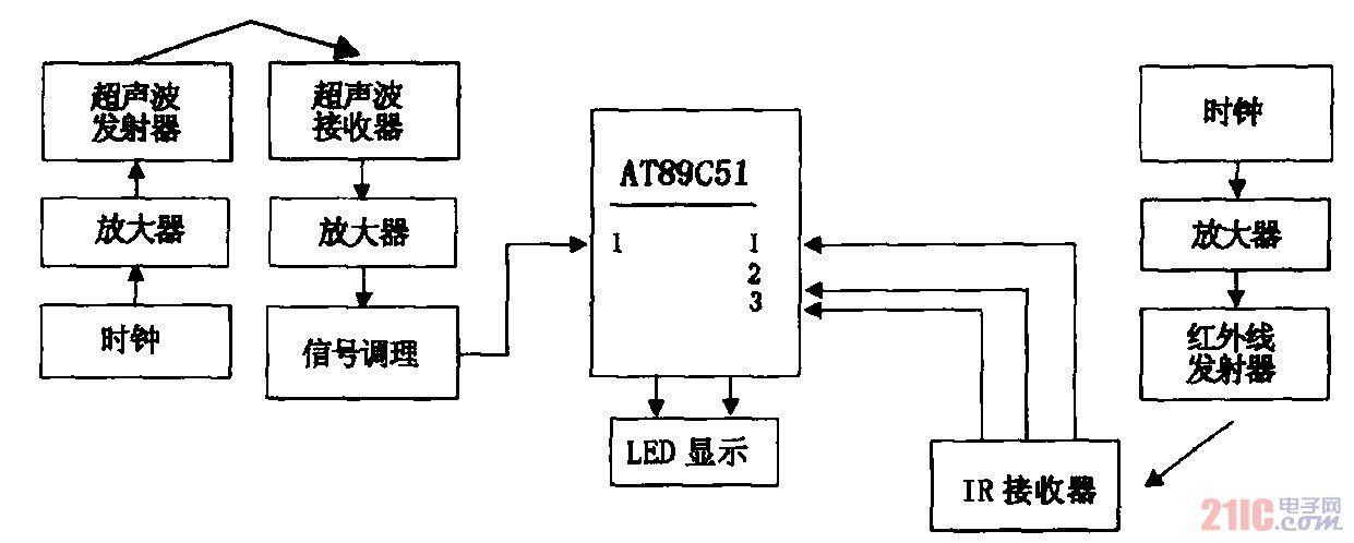 红外传感器与单片机接线图