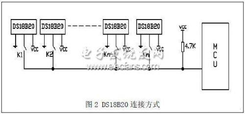 串联电池电压及温度测量