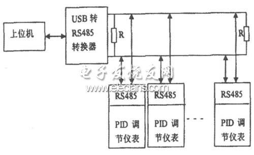 图1 监控系统总体结构