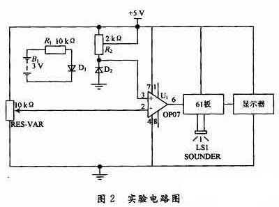 基于红外传感器的液位测量报警装置设计