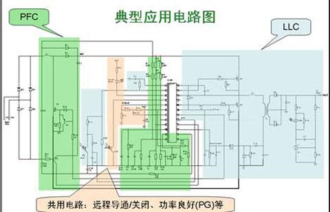 图1是采用ncp1910的典型应用电路图共用电路,它包括远程pfc段,llc段