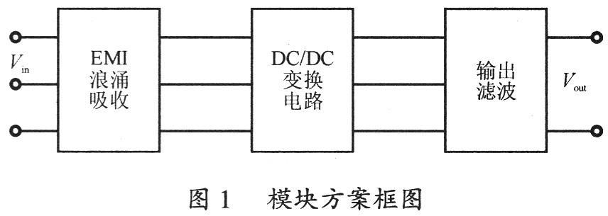 它采用了zvs-fb pwm直流变换技术,控制电路采用uc3875专用全桥移相