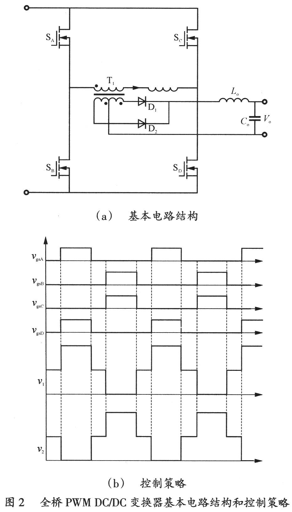 管的驱动信号一个相位,用专用移相控制芯片uc3875对同一桥臂的两个
