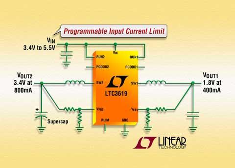 线性稳压器,dc/dc 变换器,电池充电器,数据转换器,通信接口电路,射频
