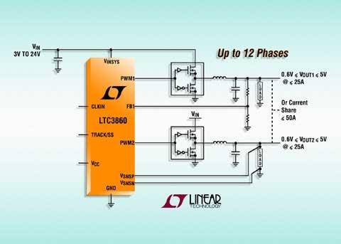 应用包括大电流电源分配和工业系统,dsp 以及 asic 电源.