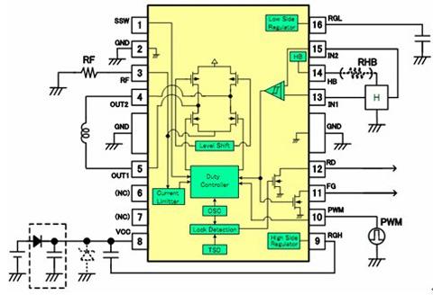 用的无刷直流(bldc)电机