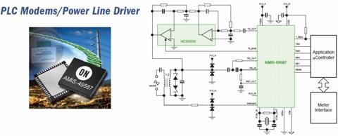 电表,远程控制/家居显示屏(ihd),太阳能逆变器,智能插座及智能街道