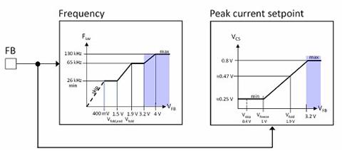 改进的峰值运算电路图