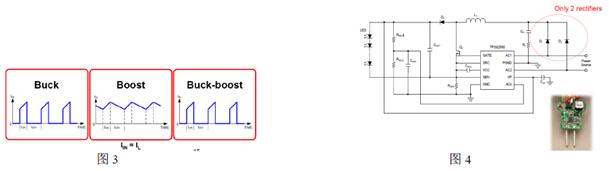 电子变压器是一种小型的变频器,可以把市电的110v 或220v 交流电压
