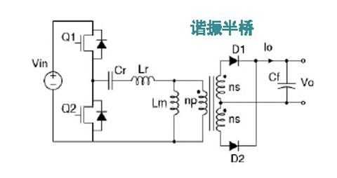 图5.高压dc-dc次级端llc串联谐振示意图