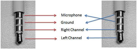 耳机接口定义:正向和反向