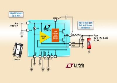 调节环路以用于从太阳能电池板等高阻抗电源抽取功率,输出电流监视器