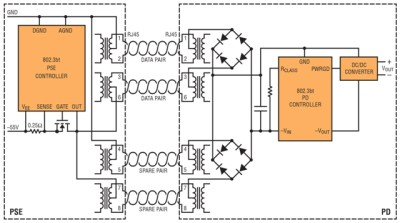 电路 电路图 电子 原理图 400_223