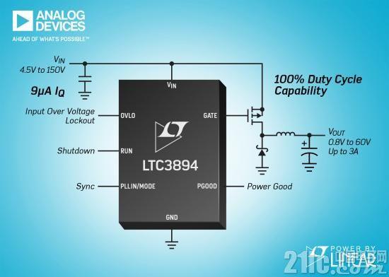 100ns 最小接通时间允许在高开关频率时实现高降压比.