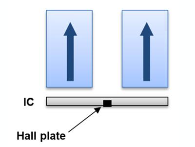 反向偏置差分线性传感器的最新进展和应用
